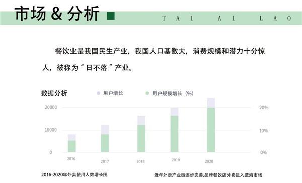 """麻辣烫加盟行业10大品牌之一""""泰爱捞"""""""