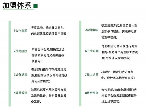 杭州麻辣烫加盟品牌体系